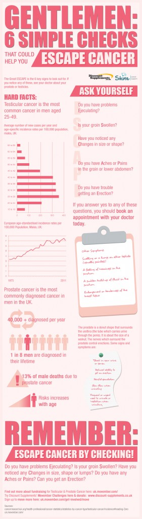 Cancer Infographic (1)